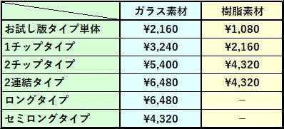 OKプロステート価格表