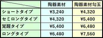 OKプロステートチップ(陶器勾玉素材の種類と価格の表)